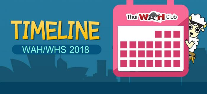 Brief timeline Working Holiday 2018